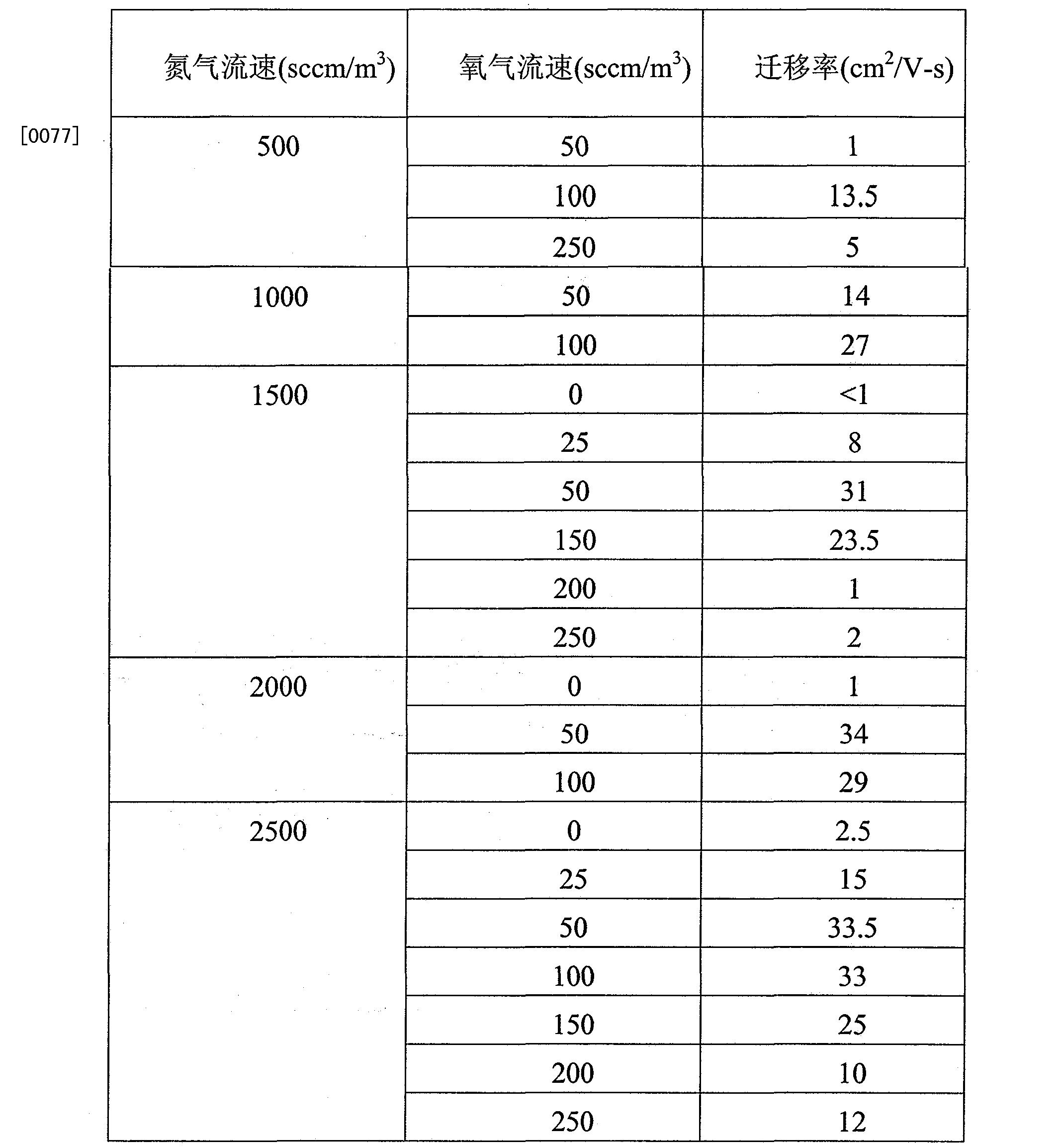 Figure CN101803028BD00171