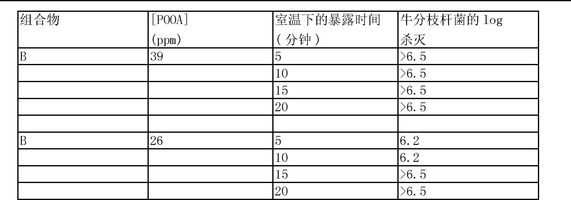 Figure CN1909808BD00571