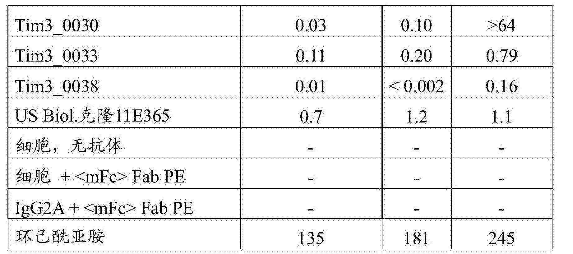 Figure CN107001475AD00691