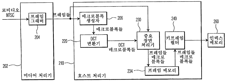 Figure R1020027016141