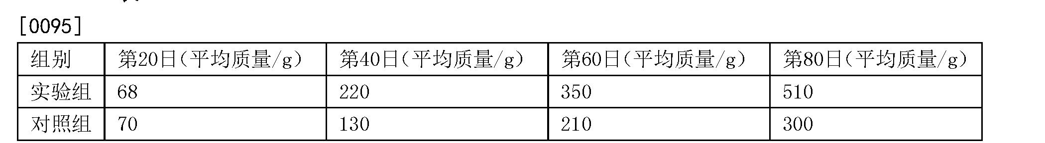 Figure CN104296011BD00102