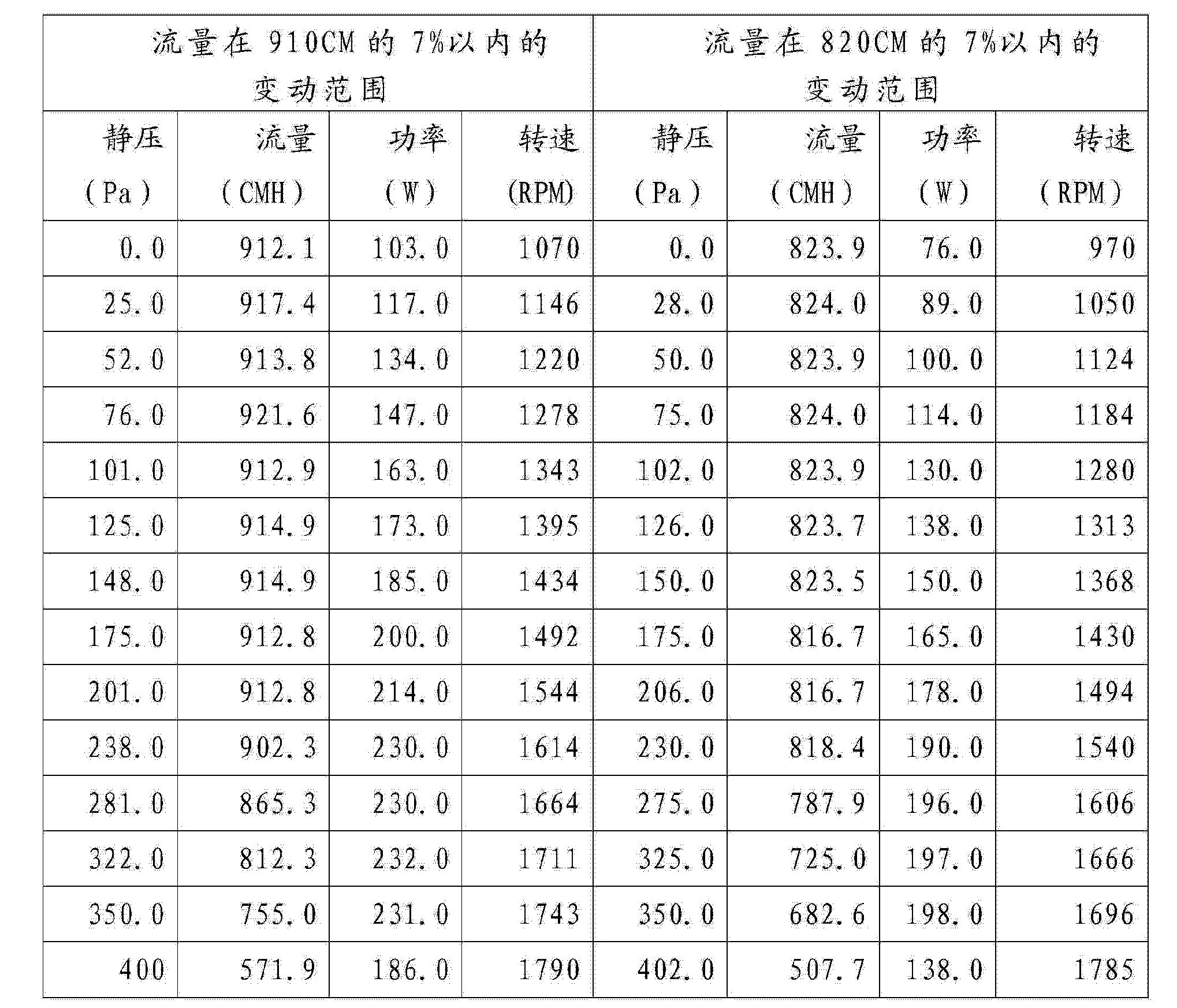Figure CN103727050AD00091