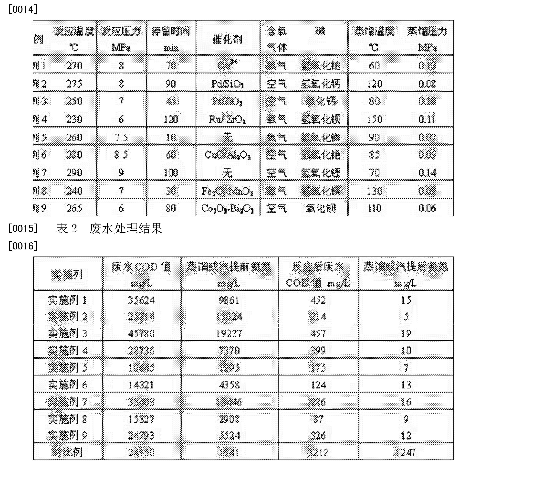 Figure CN103420531BD00041
