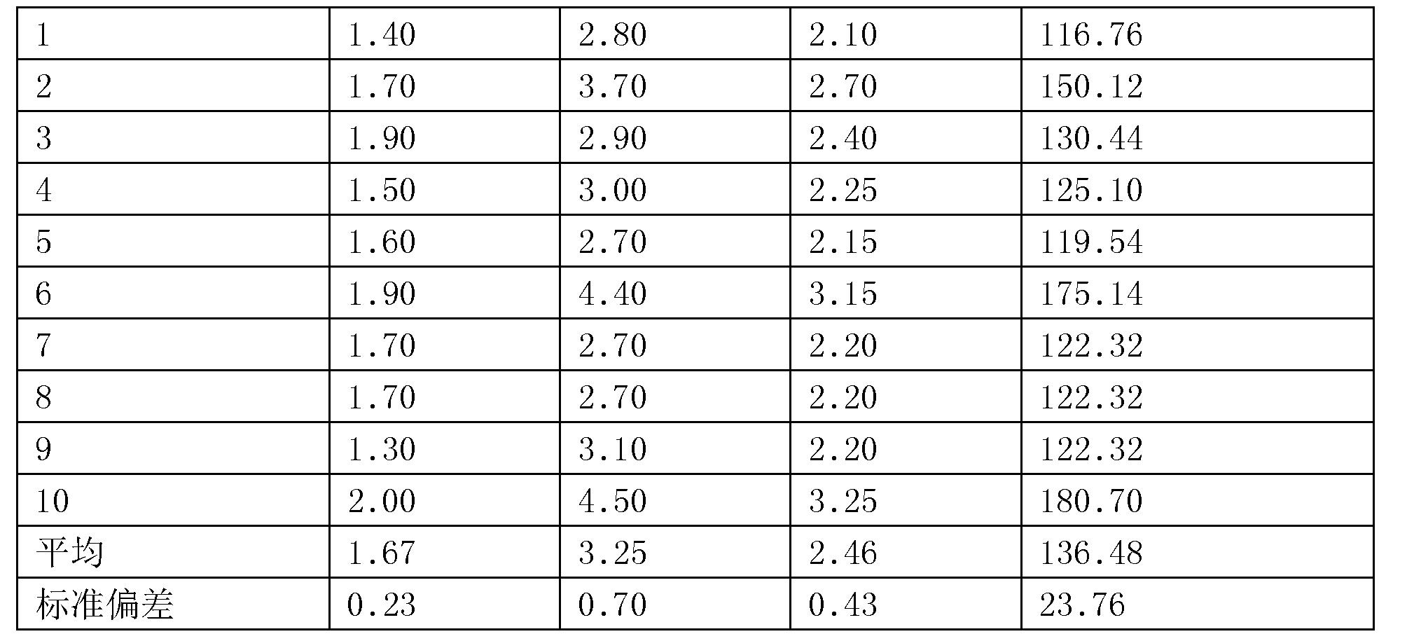 Figure CN105431121BD00351