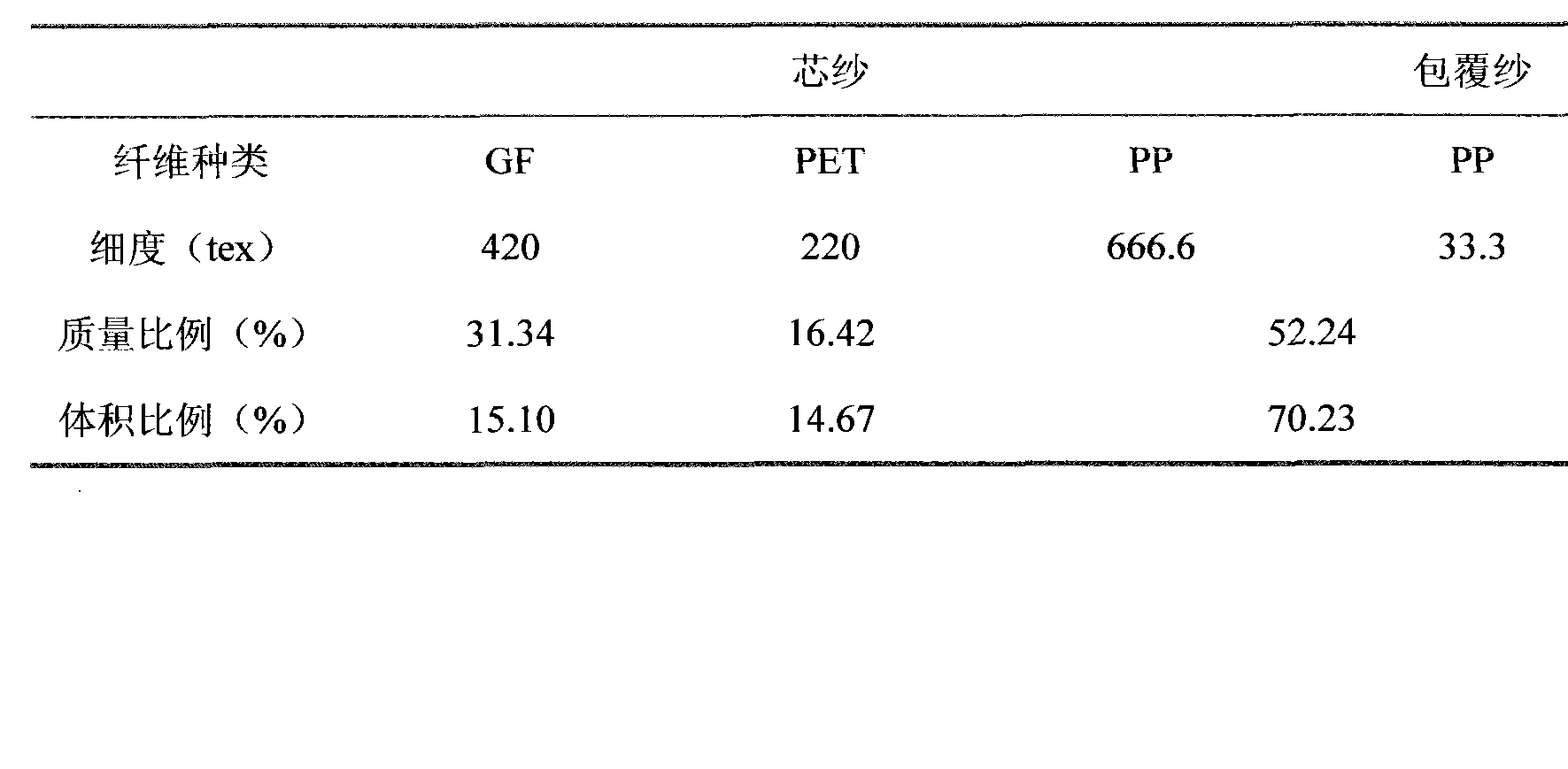 Figure CN102152554AD00112