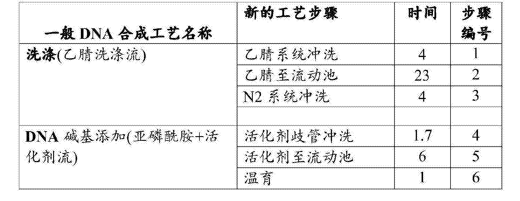 Figure CN108603307AD00361