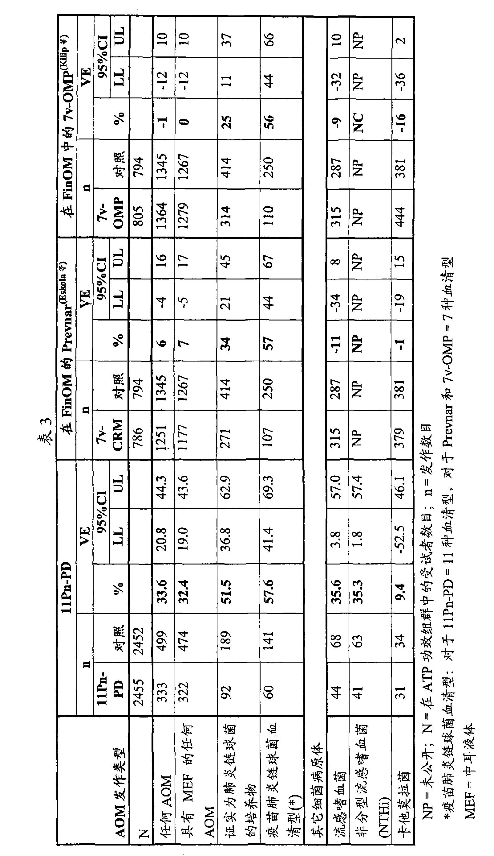 Figure CN101378779BD00371