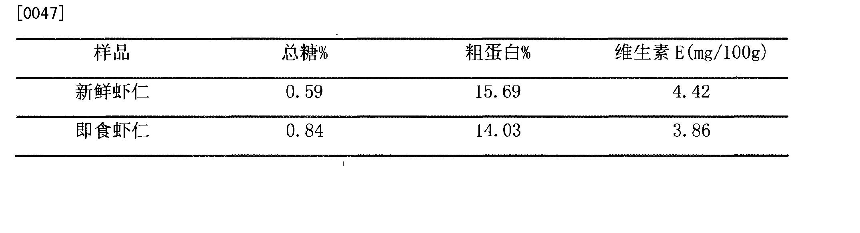 Figure CN102132906BD00062