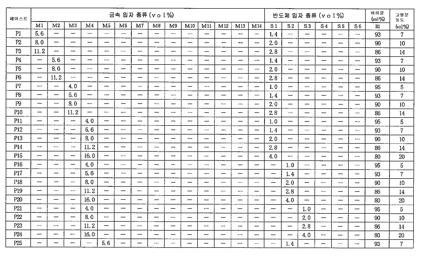 Figure 112012023462790-pct00004