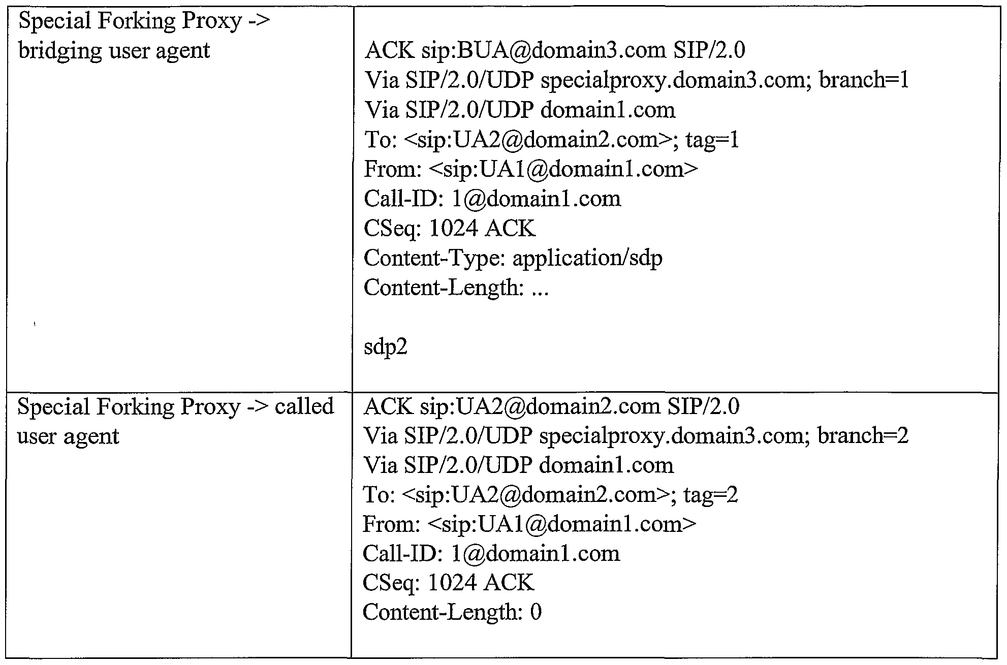 WO2003036506A1 - A bridging user agent and a proxy server