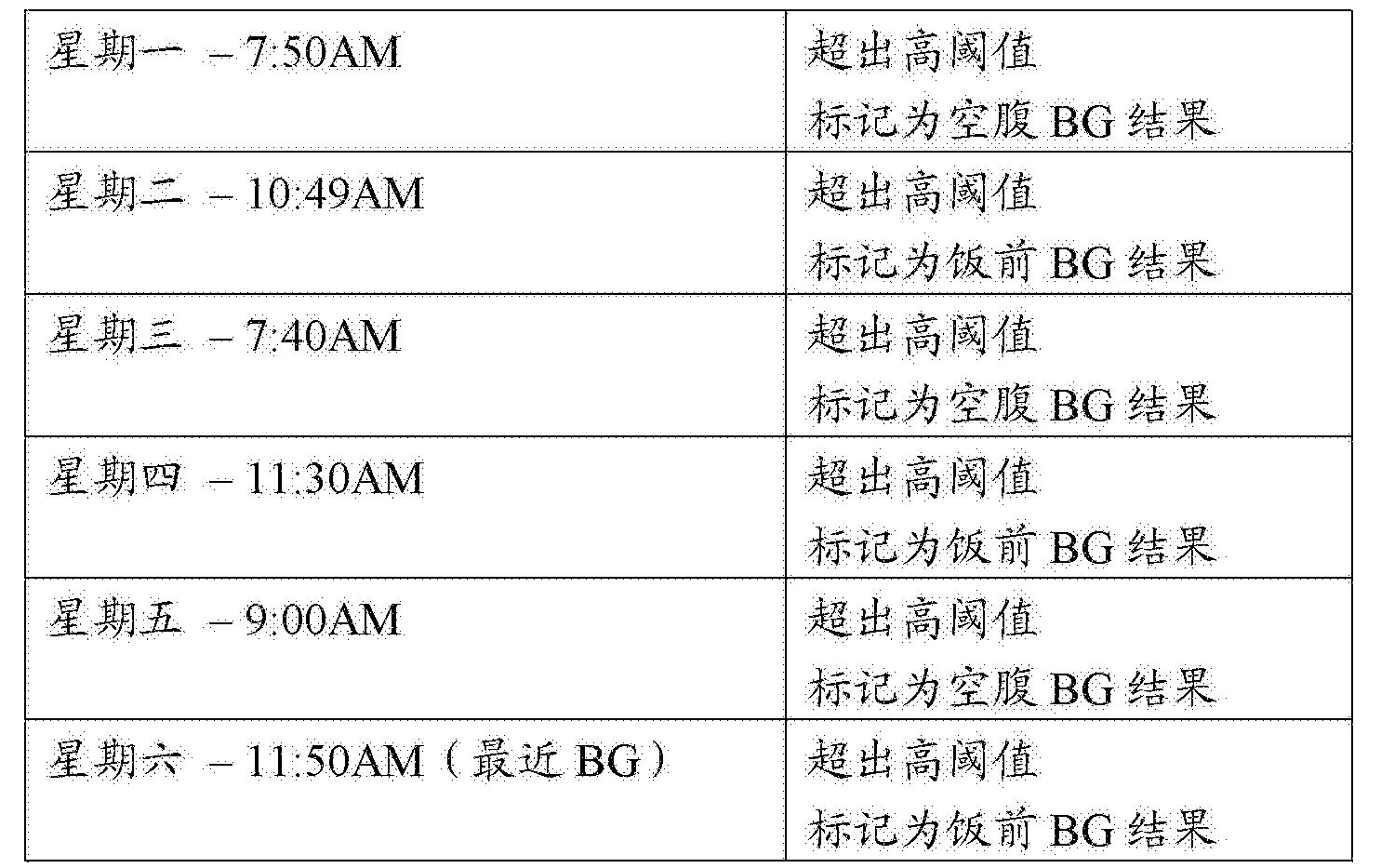 Figure CN102770868BD00151