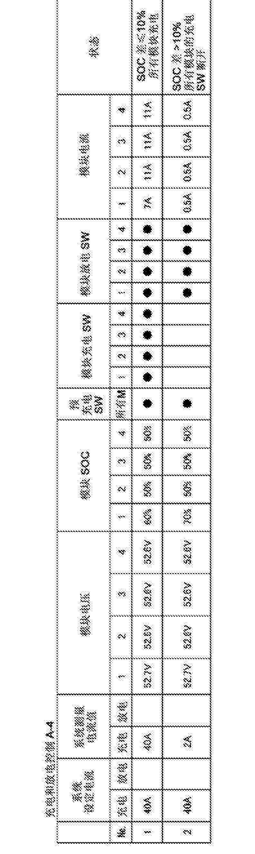 Figure CN105075056AD00231