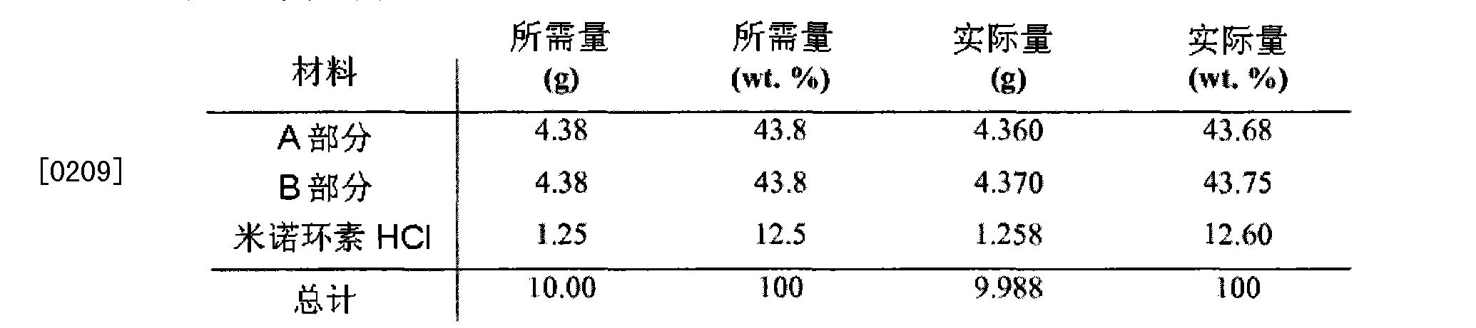 Figure CN102365102BD00321