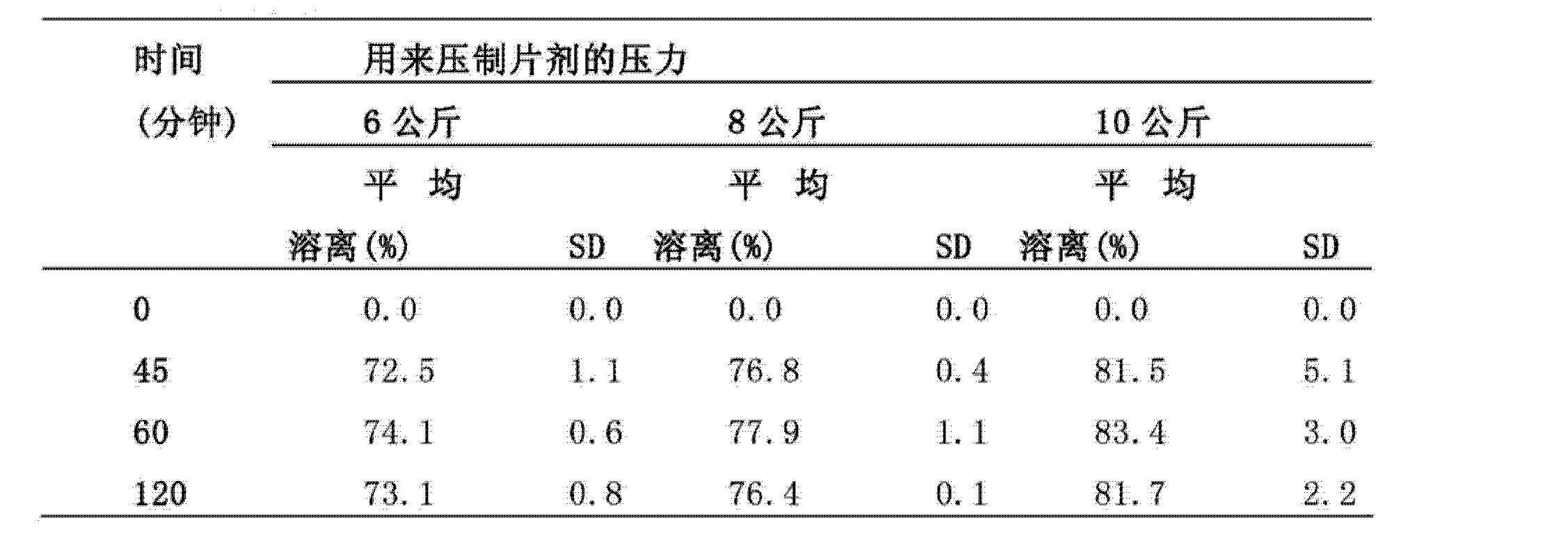 Figure CN102573911BD00141