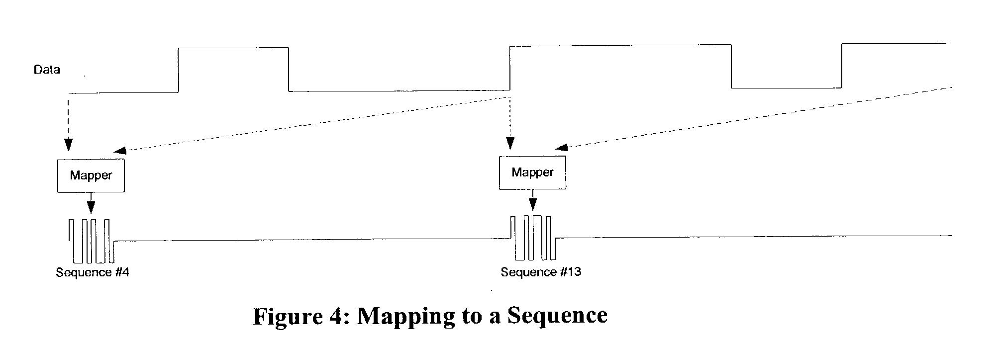 Figure US20040032918A1-20040219-P00004