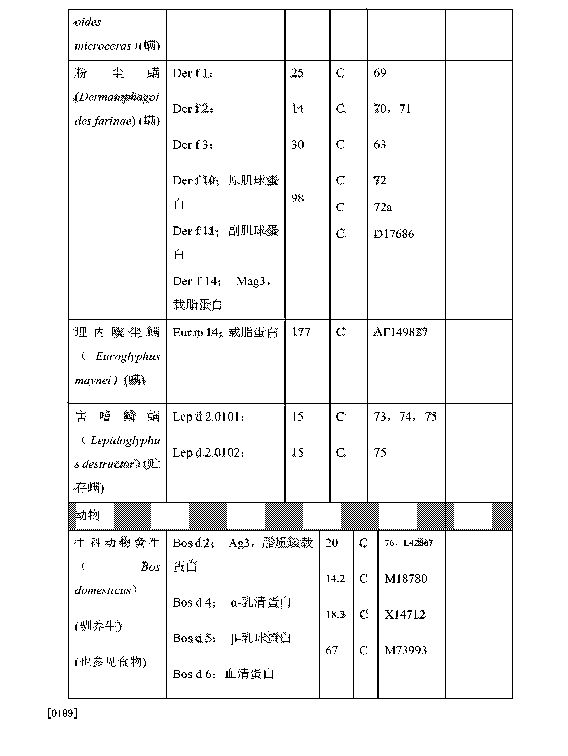 Figure CN105188741AD00491