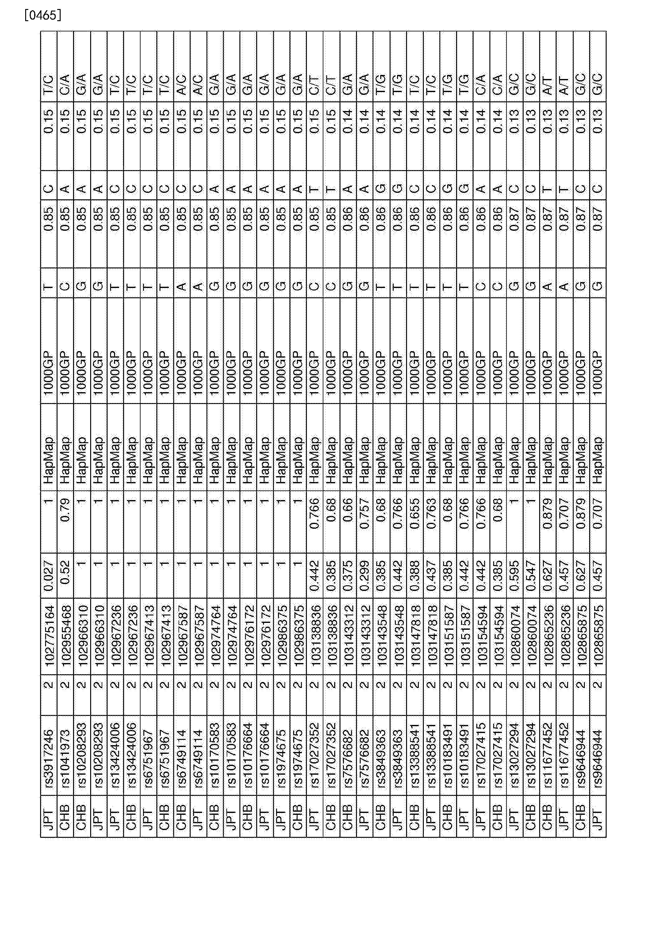 Figure CN107109494AD01361