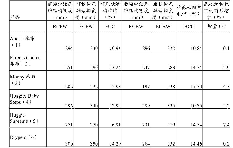 Figure CN103619296BD00161