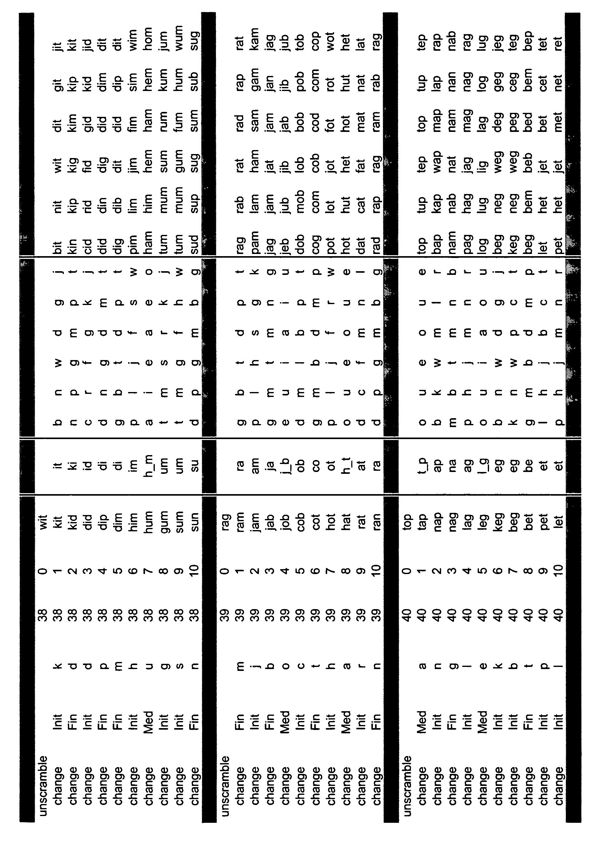 Figure US20050153263A1-20050714-P00051