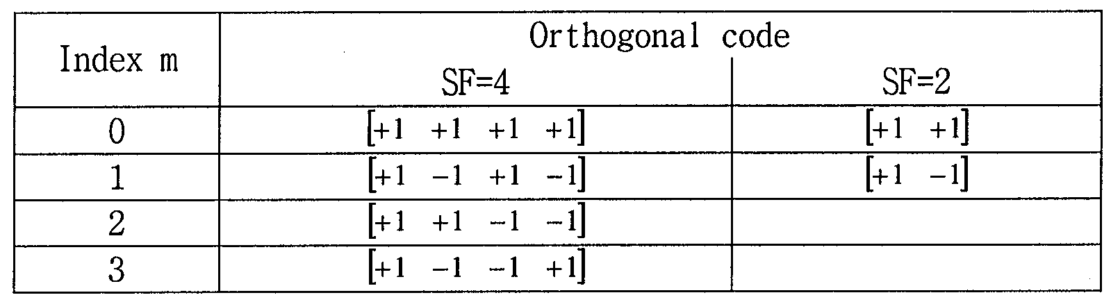 Figure 112011500627815-pat00027