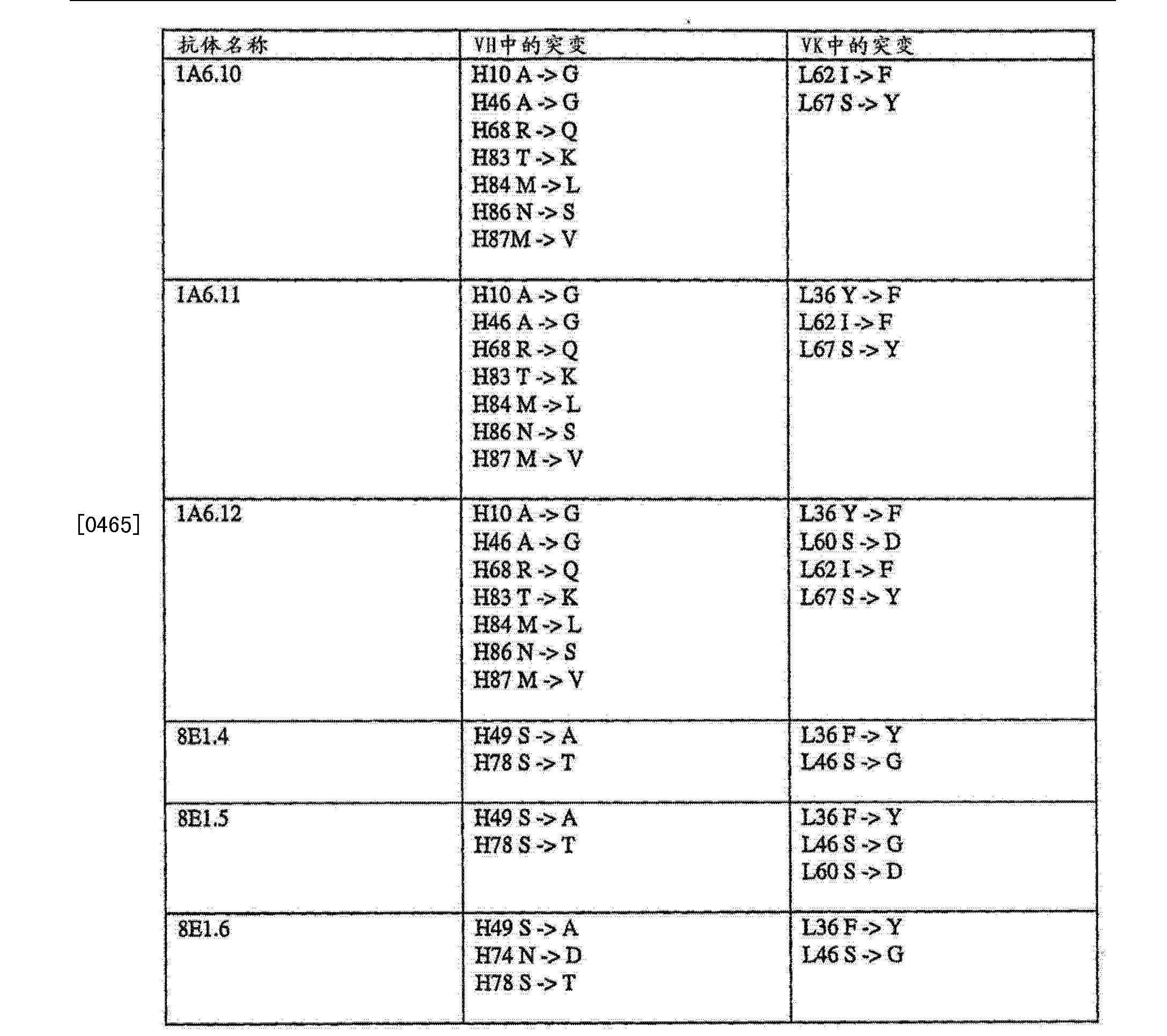 Figure CN103145837AD00871