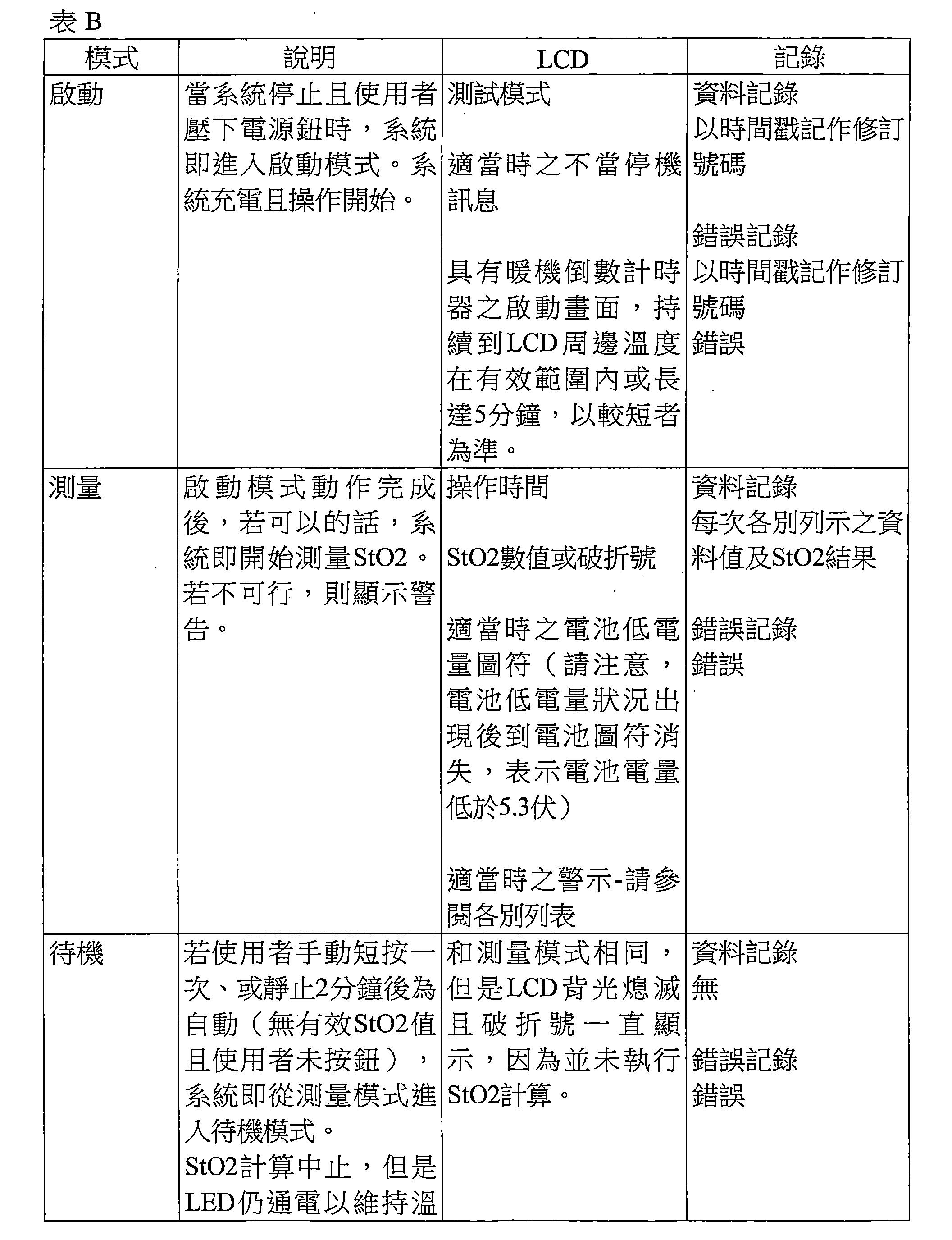 Figure TW201803523AD00002