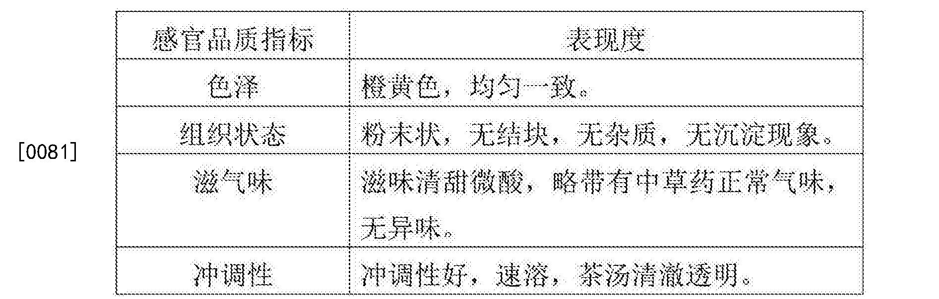 Figure CN104351383BD00101