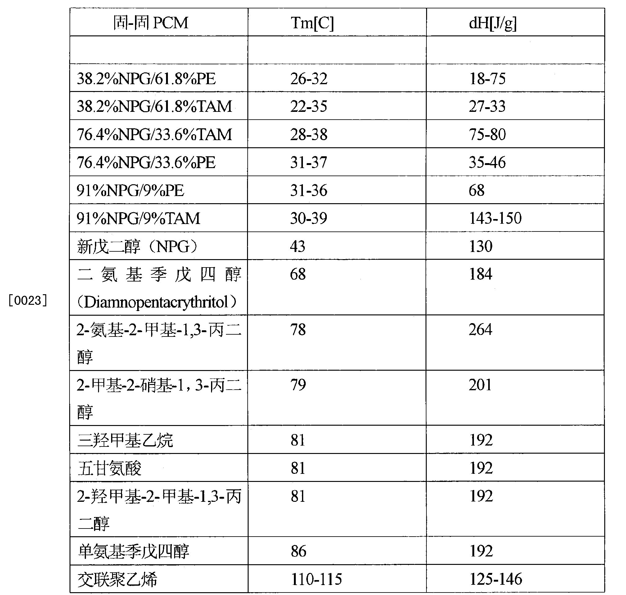 Figure CN105594009AD00061
