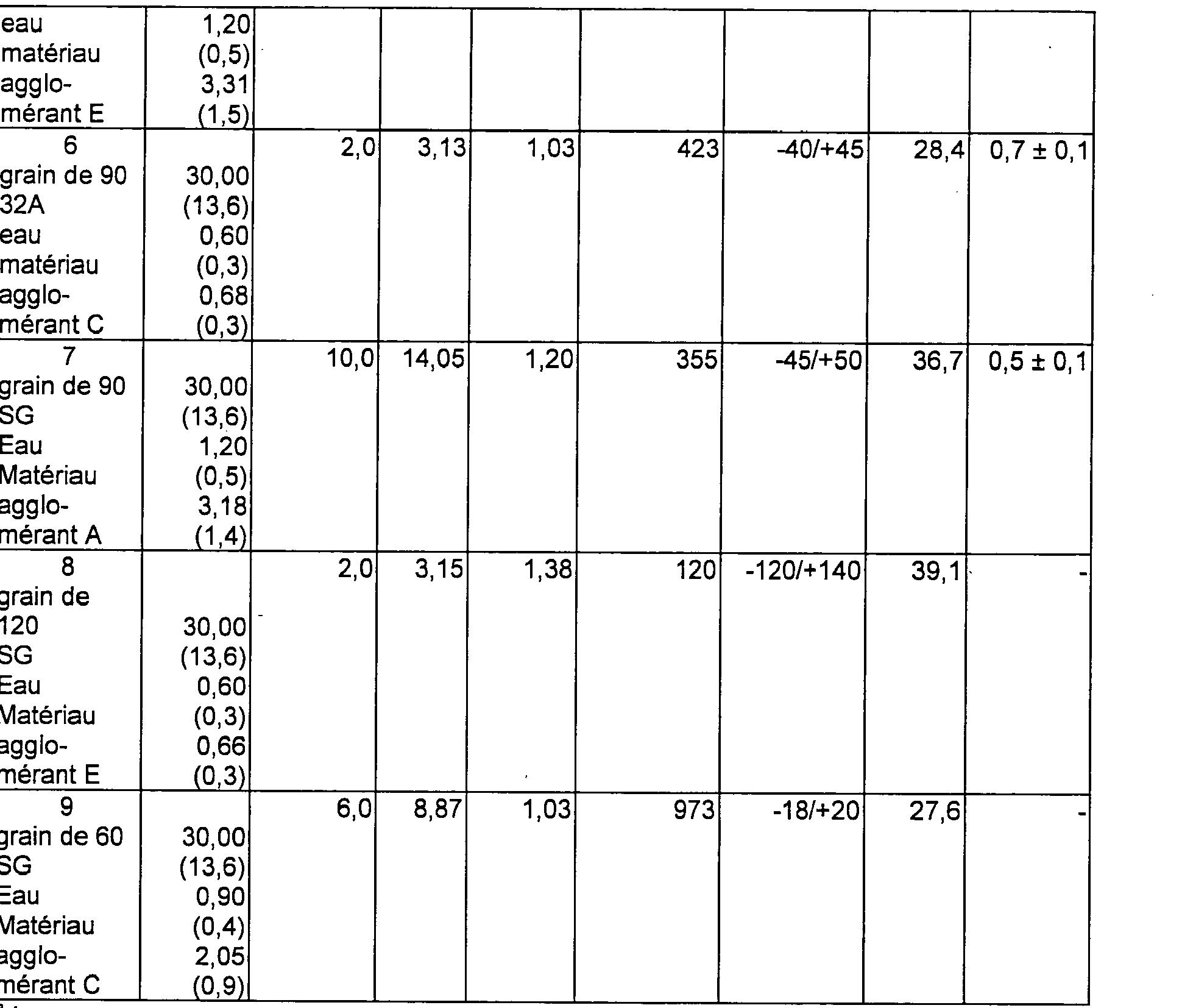 Figure LU91109A1D00341