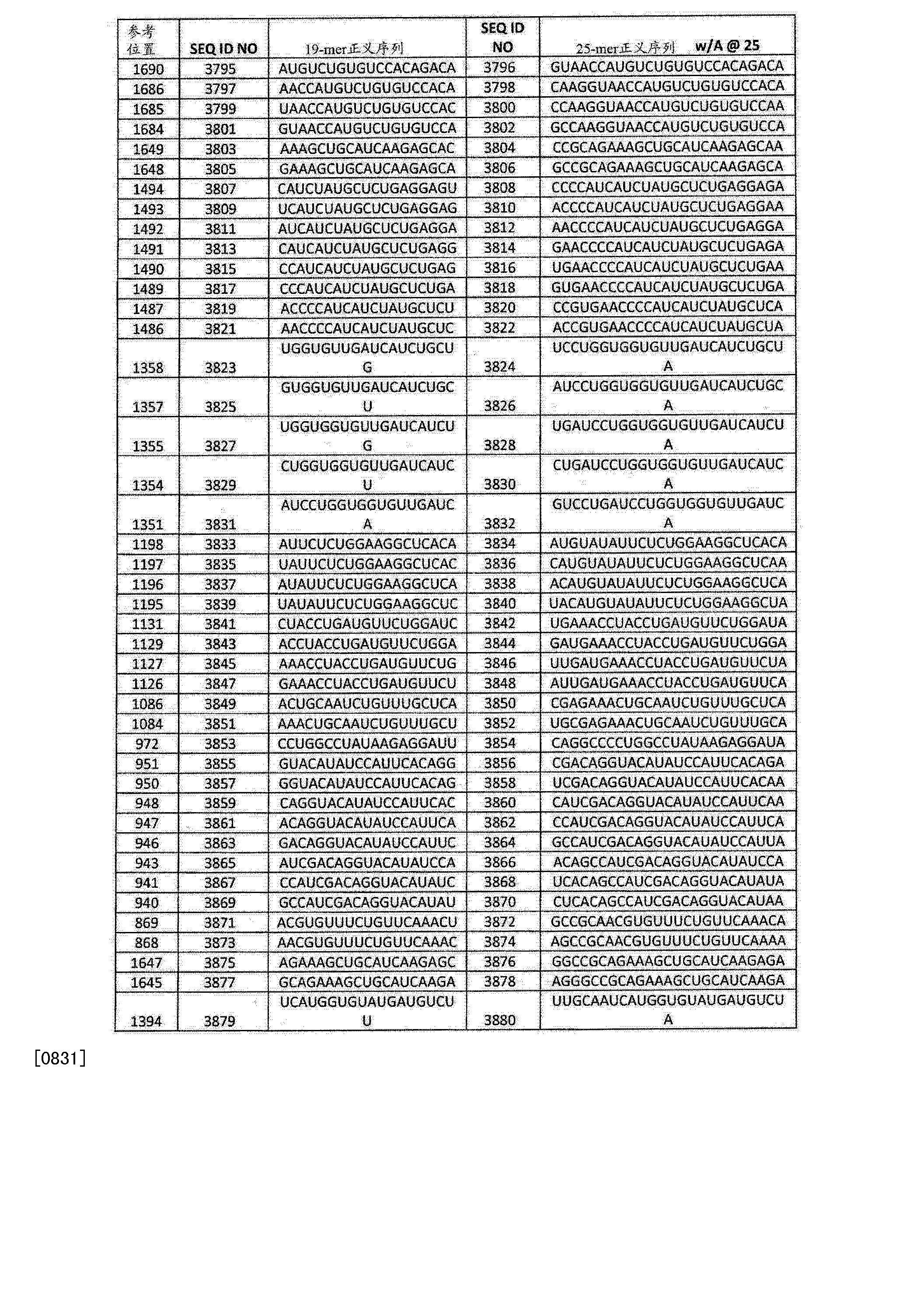 Figure CN103108642BD02101