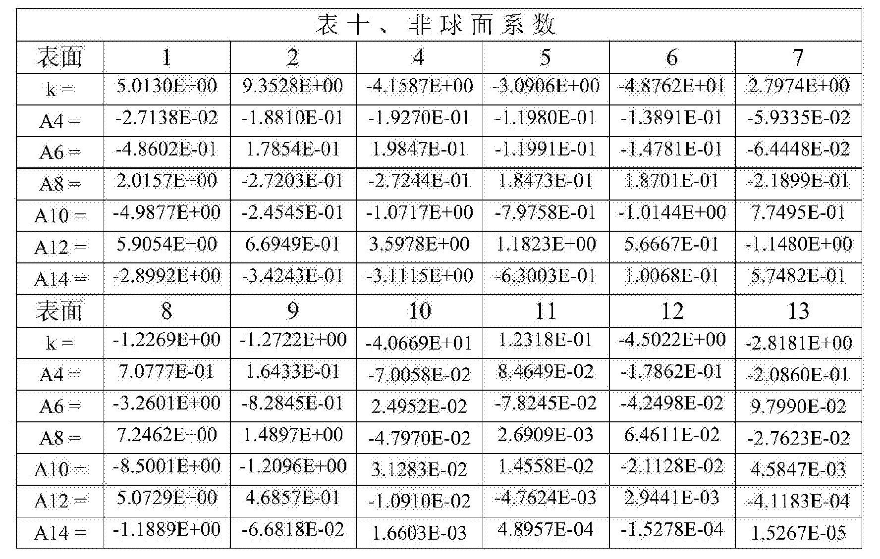 Figure CN104516093BD00211
