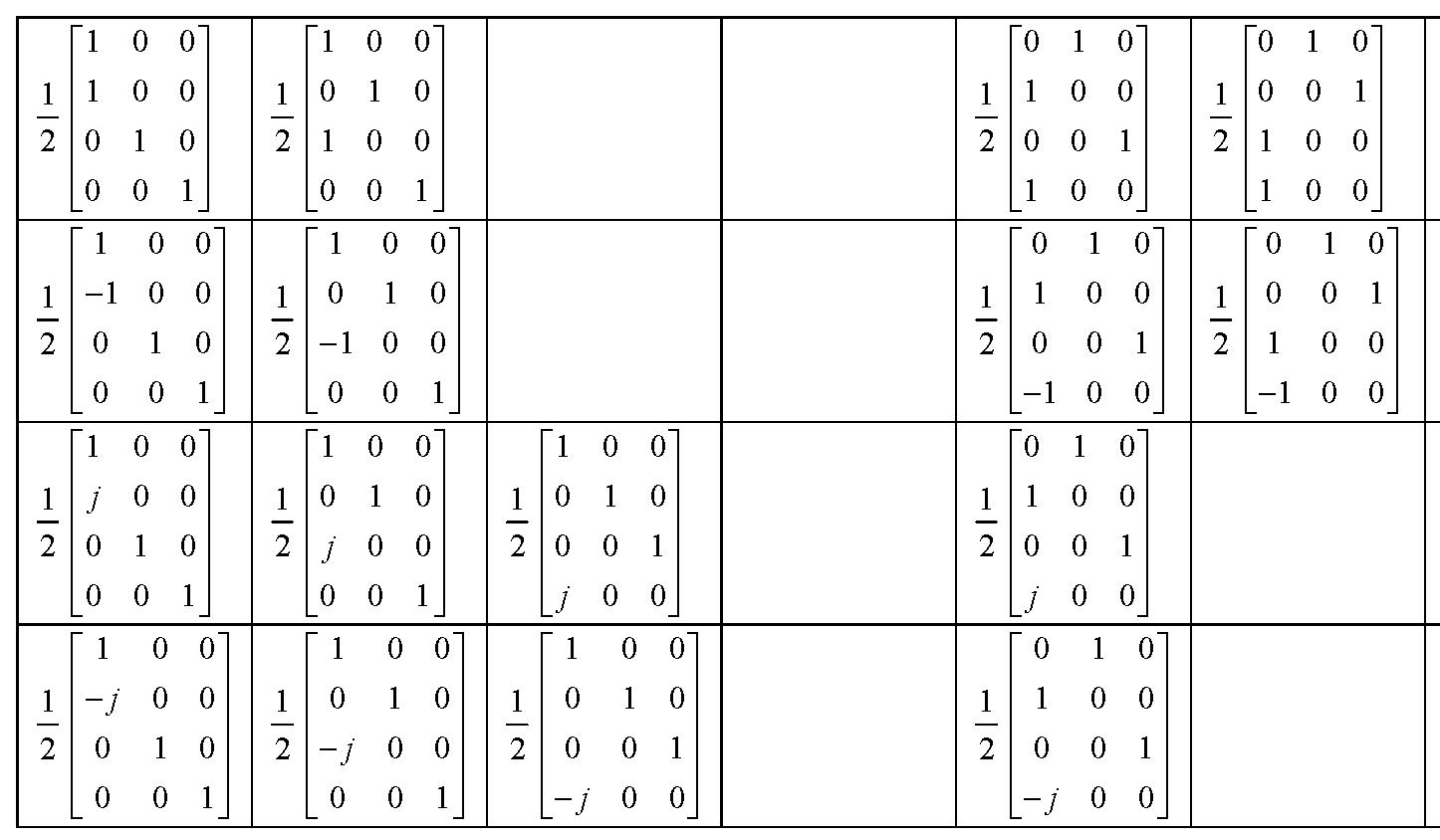 Figure 112010009825391-pat00955
