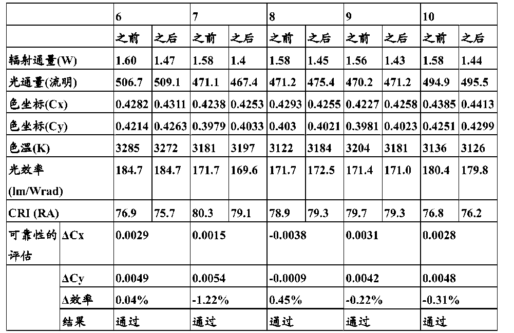 Figure CN104829129AD00111