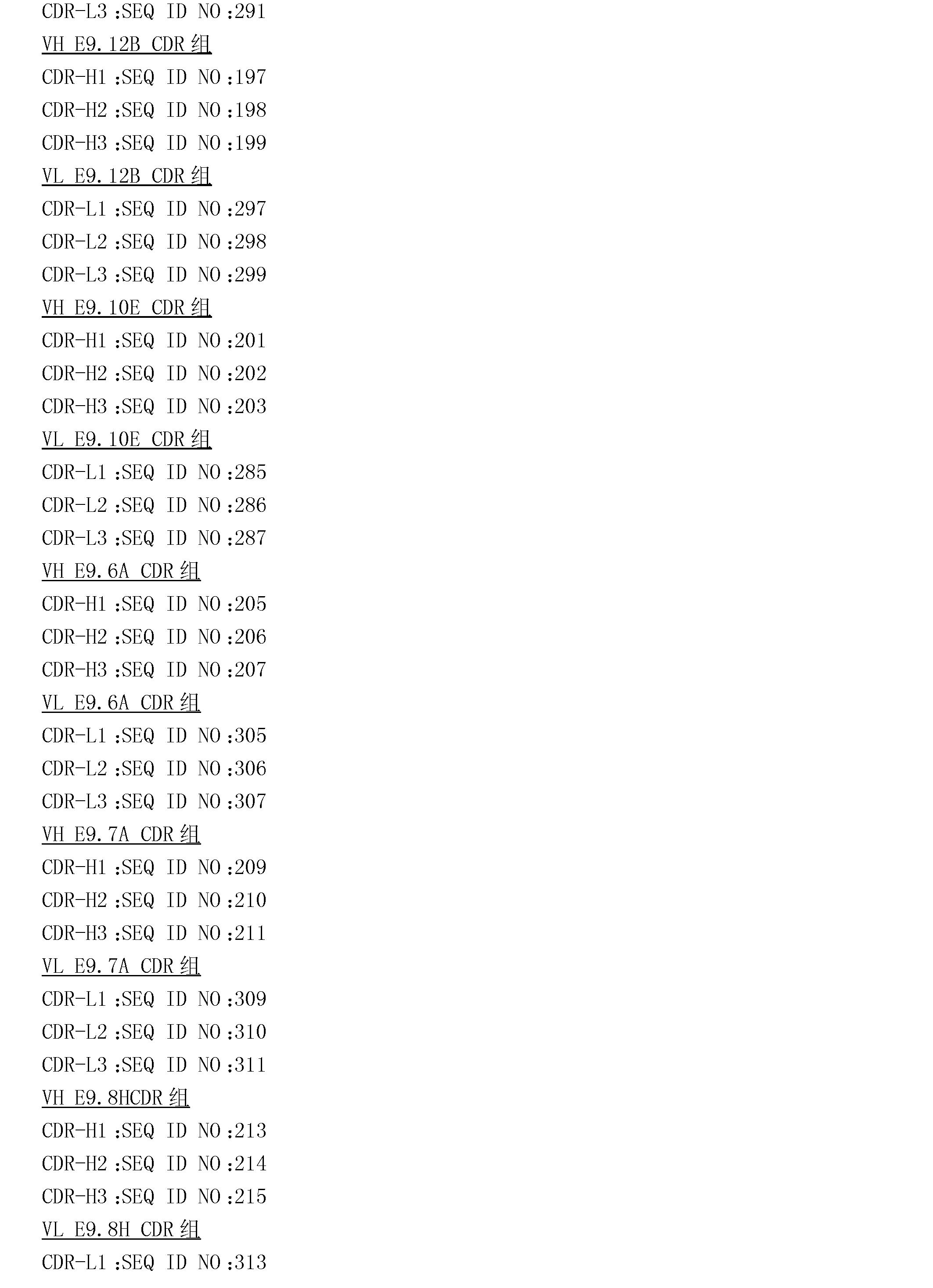 Figure CN102741288AC00111