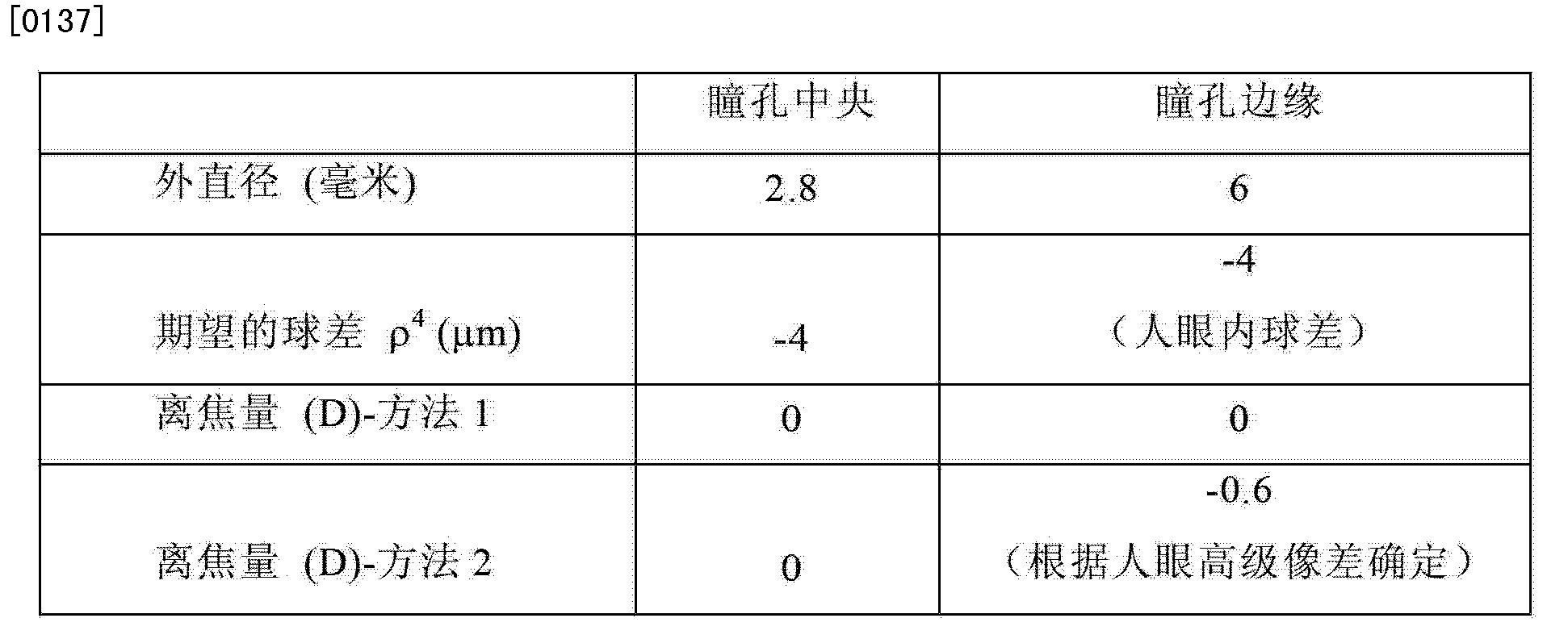 Figure CN101909539BD00141