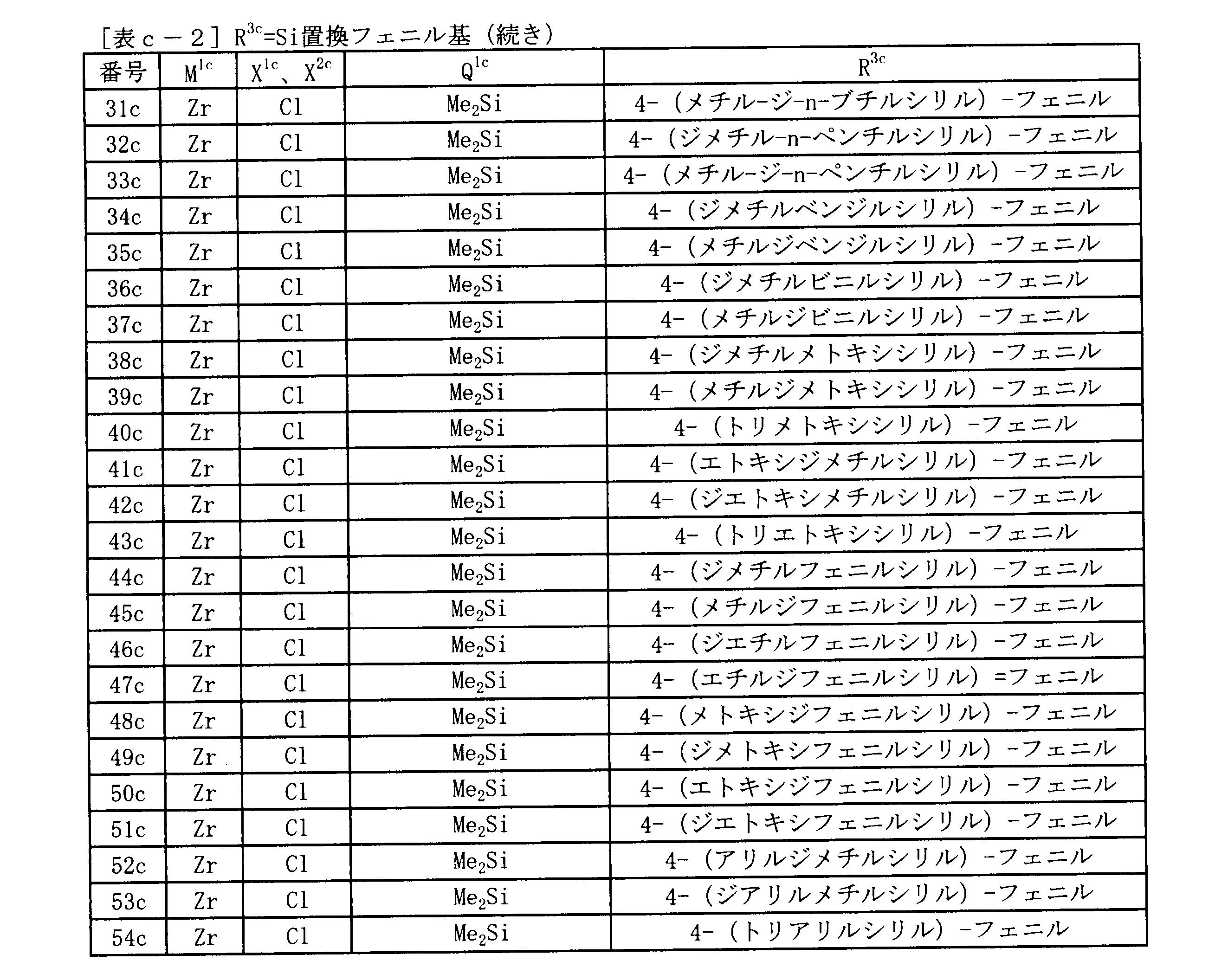 Figure JPOXMLDOC01-appb-T000071