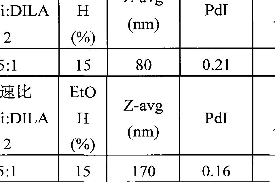 Figure CN102231979AD01041