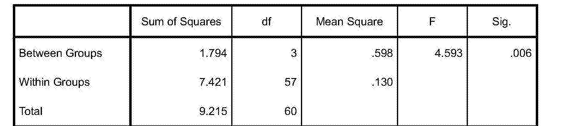 Figure CN106617274AD00183