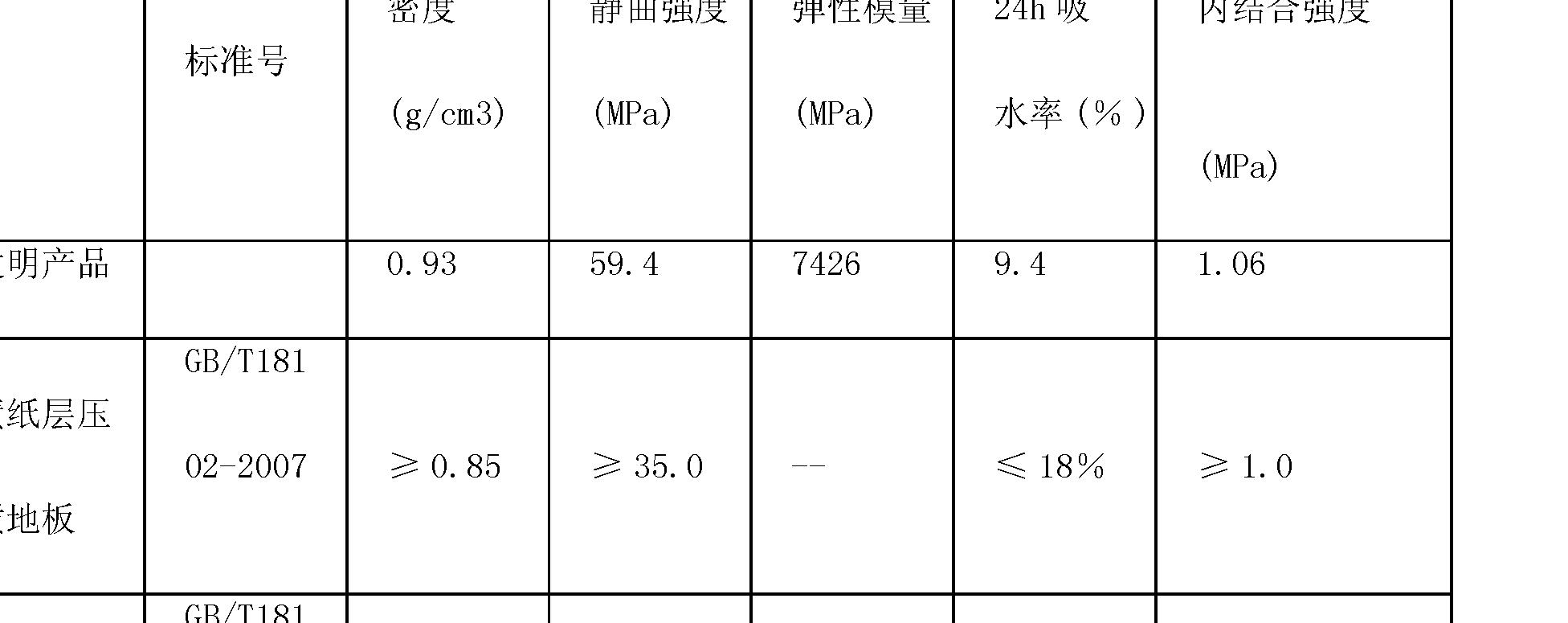 Figure CN101694125BD00061