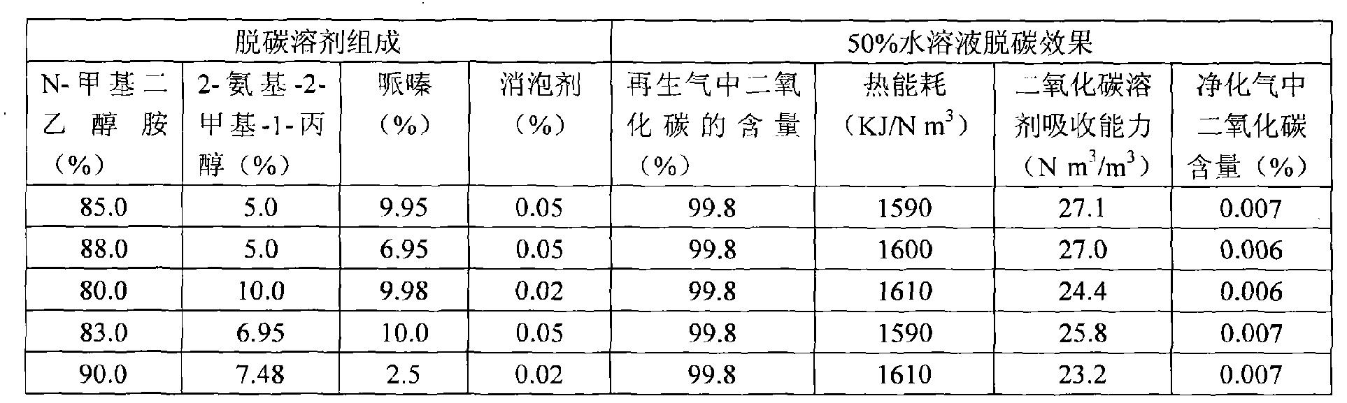 Figure CN101816878BD00081