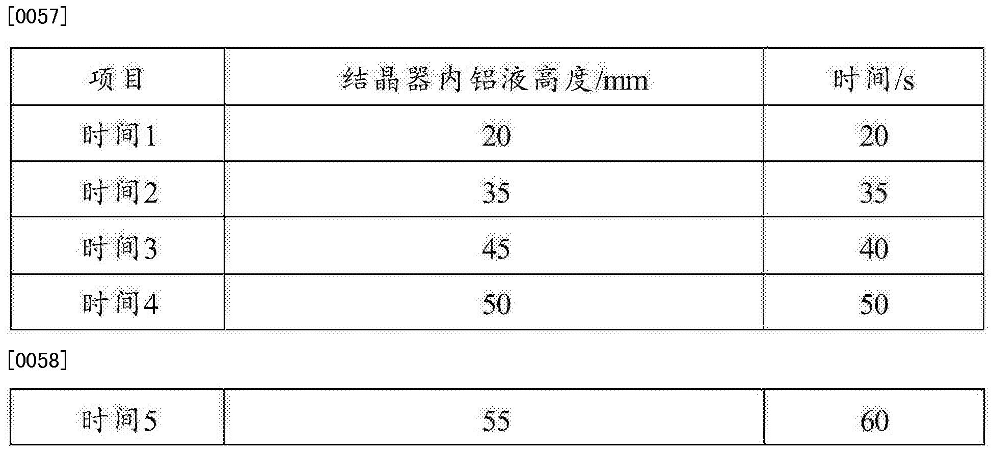 Figure CN105401027AD00061