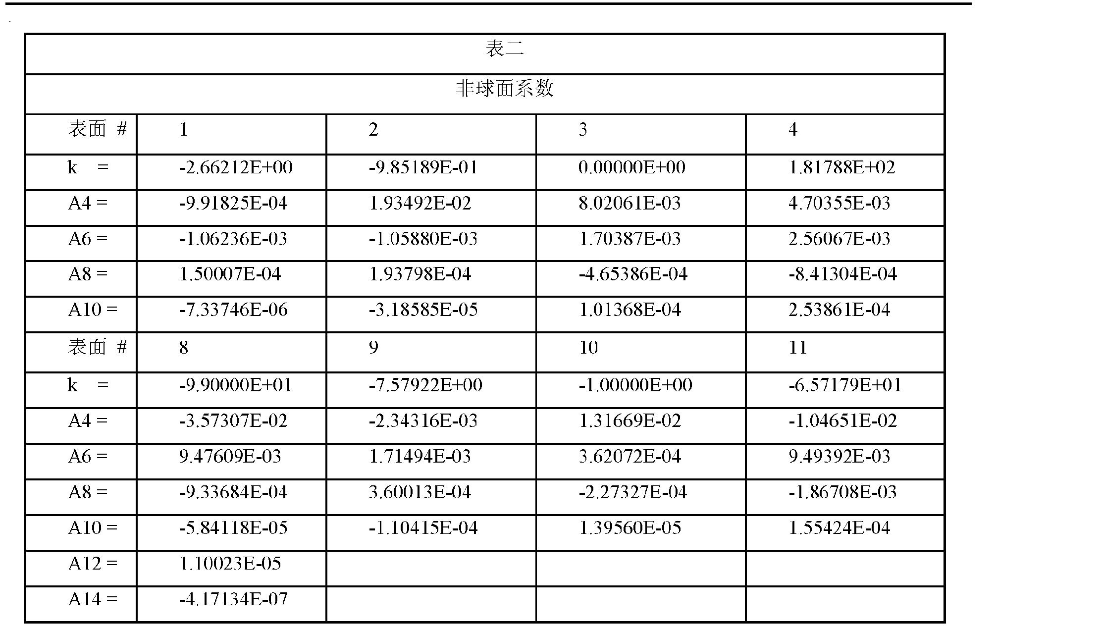 Figure CN202166776UD00101