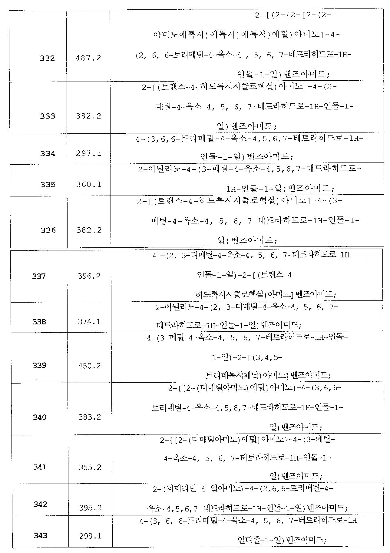 Figure 112013069739518-pat00094