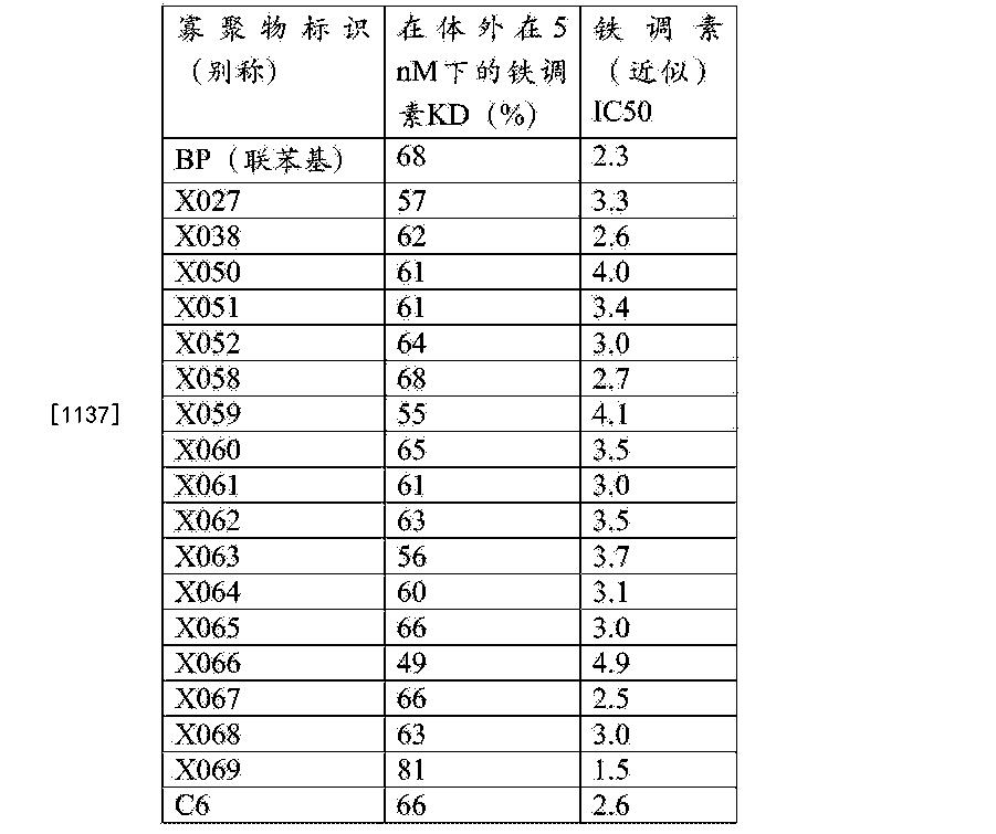 Figure CN105792832AD01721