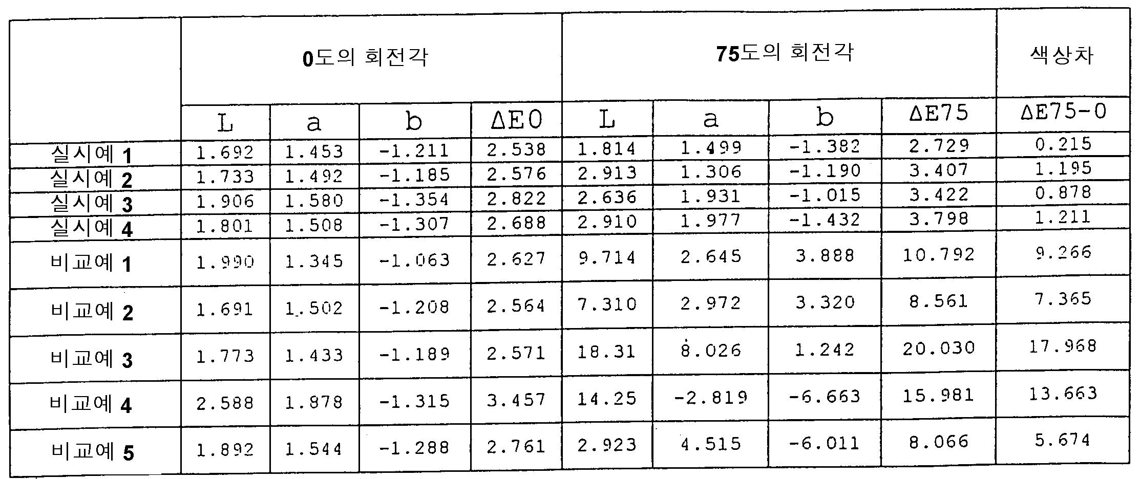 Figure 112001028071407-pat00001
