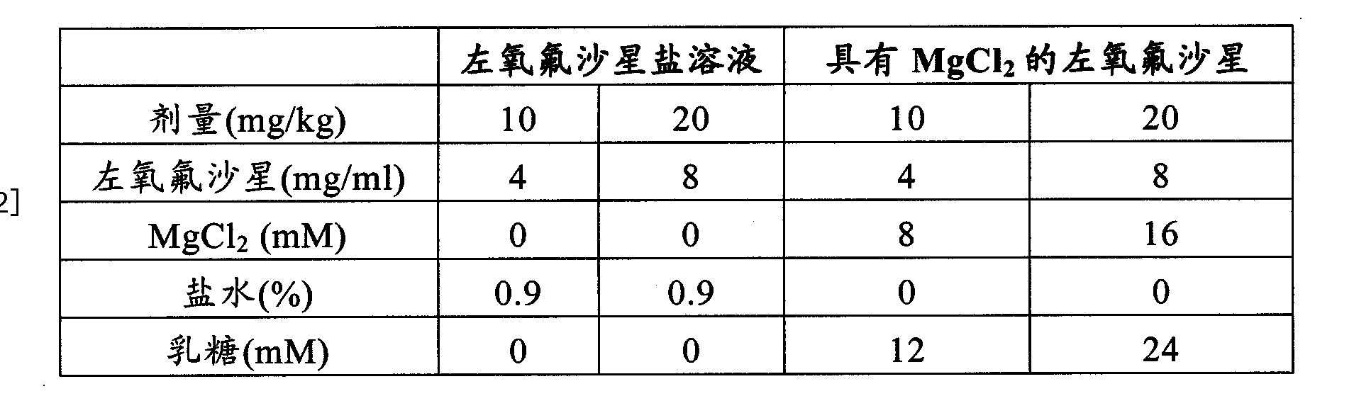 Figure CN102202649AD00381