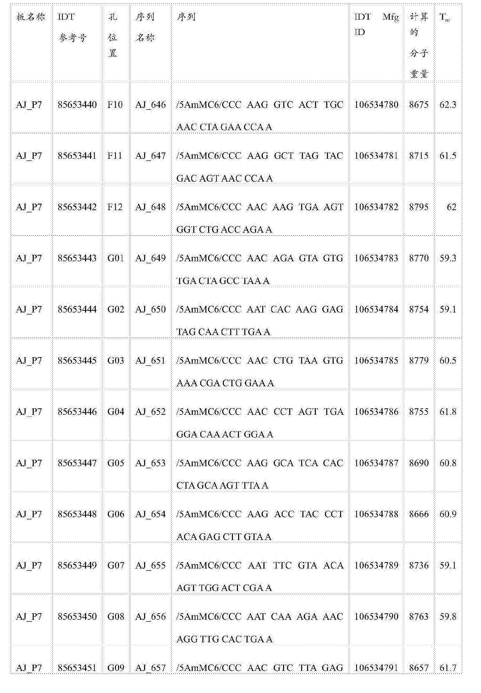 Figure CN105745528AD00891