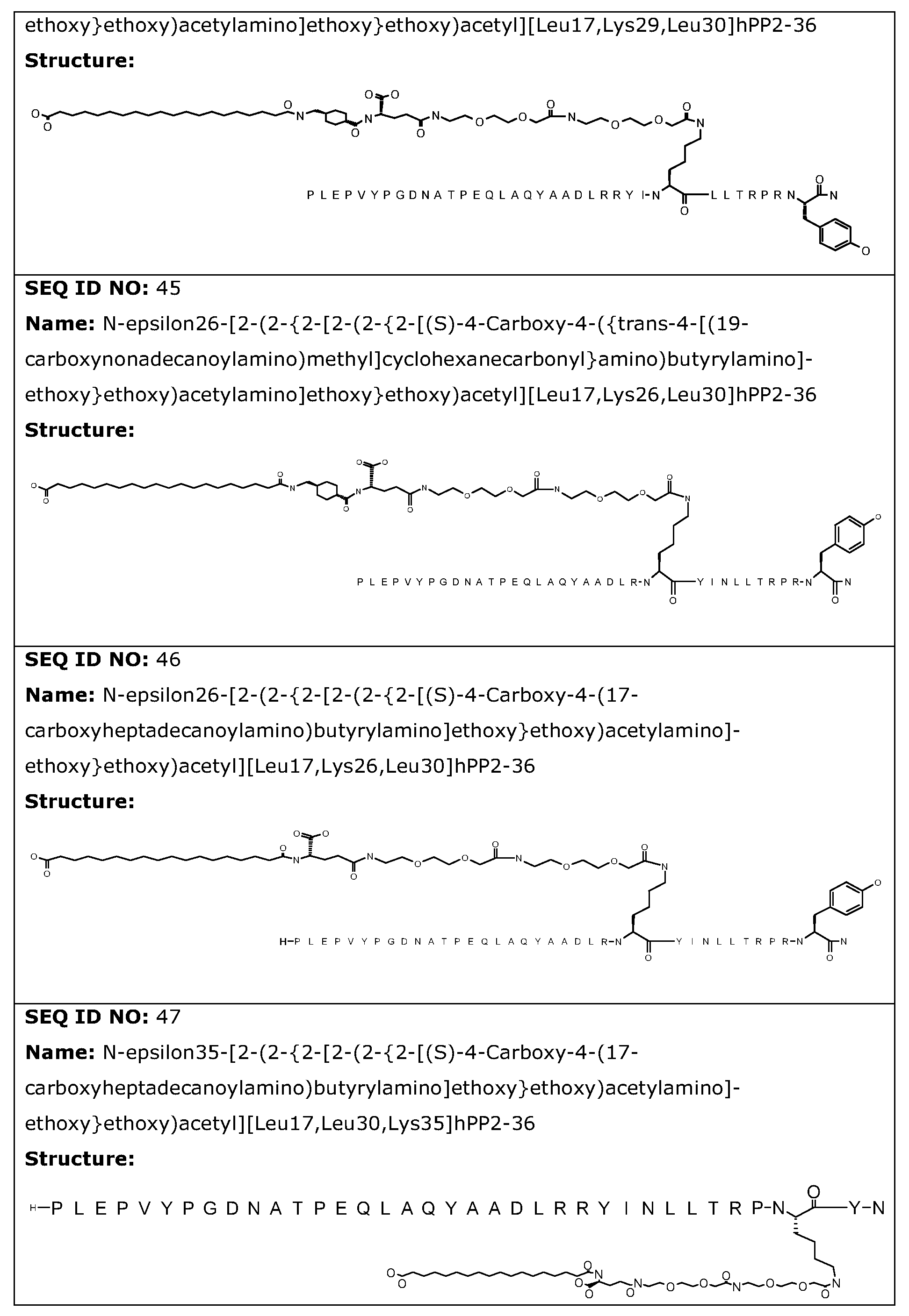 WO2009138511A1 - Long-acting y2 and/or y4 receptor agonists - Google