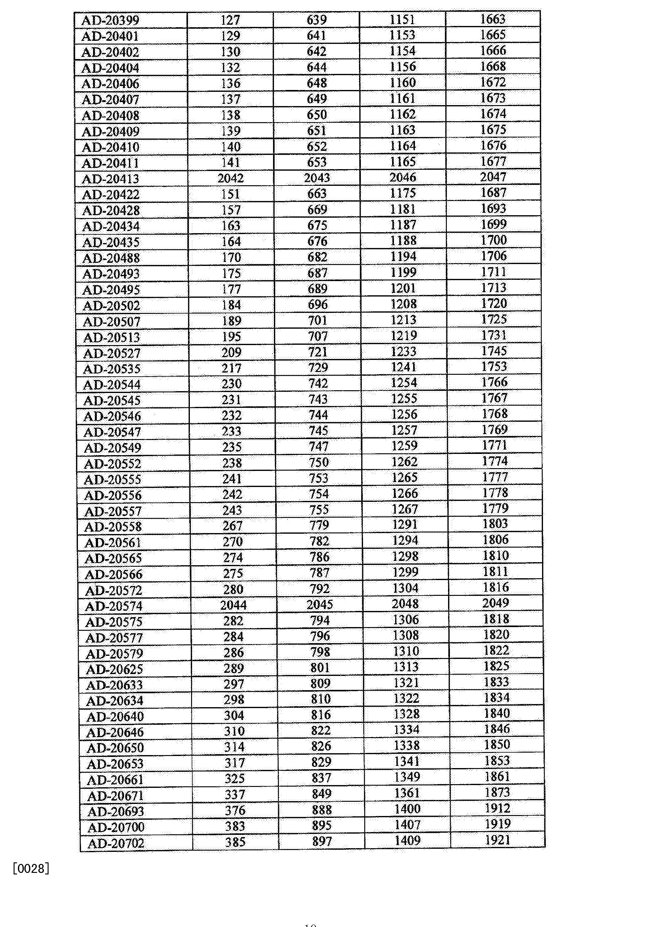 Figure CN105125572AD00101