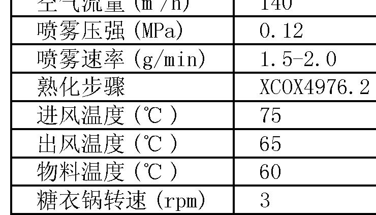 Figure CN102266302AD00192